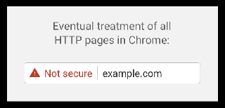 http non secure